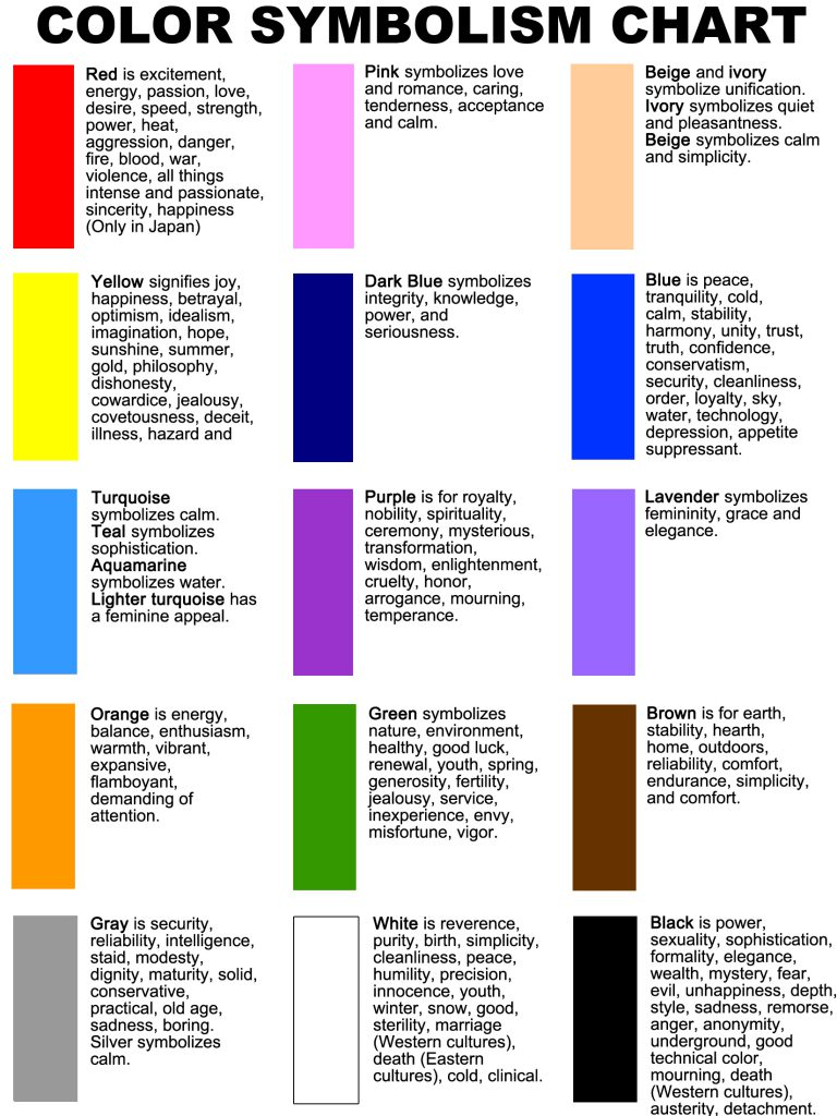 Does color matter in a logo logodesigngroup colorsymbolchart biocorpaavc Choice Image